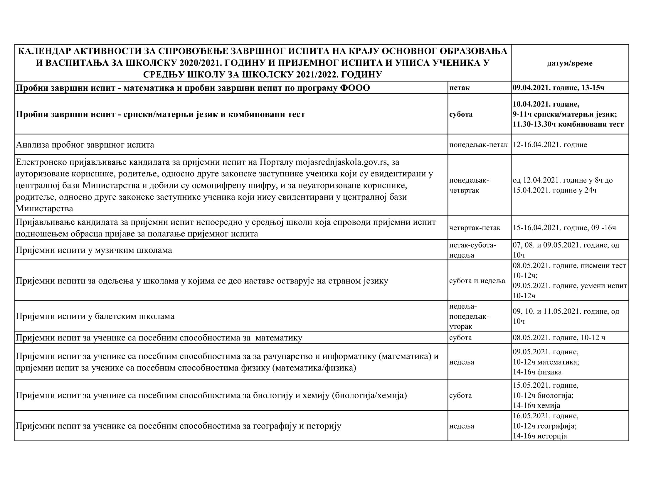 Календар уписних активности
